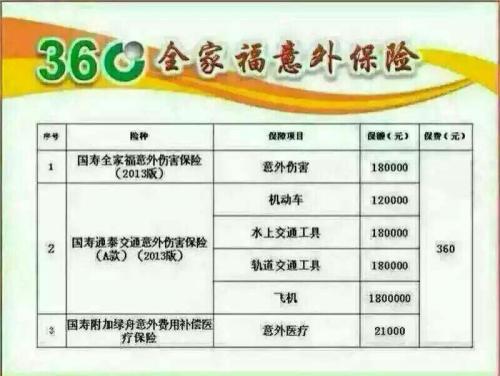 360全家福意外险 ,我买了一本中国人寿360全家福意外险,很快我父亲没有买...