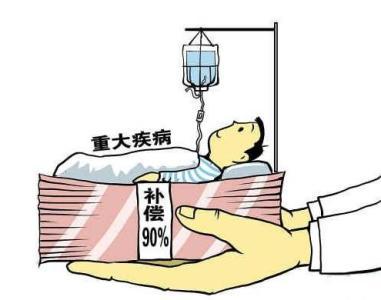 保险意外和重疾 ,什么保险可以预防重大疾病和意外死亡