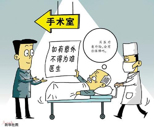 医疗与意外保险