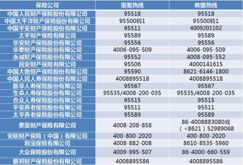 人寿保险电话多少 ,中国人寿保险的号码是多少