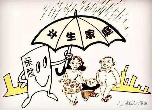计生家庭意外保险 ,什么是计划生育意外保险?